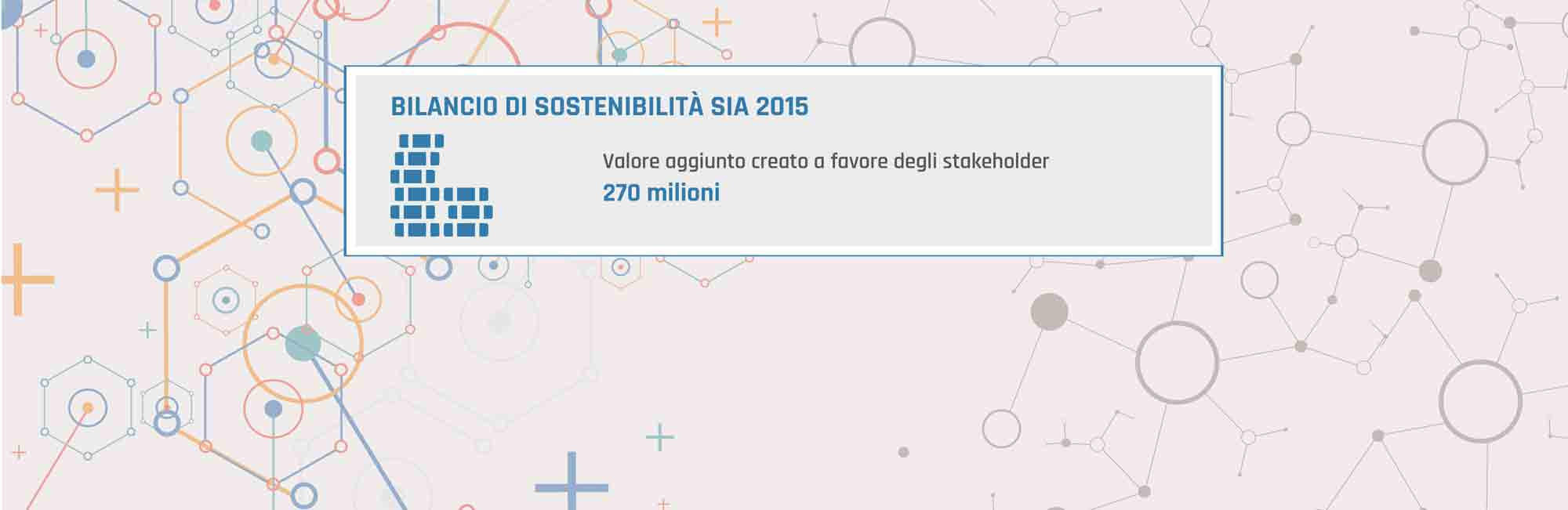 Briefing milano web graphic key figures SIA bilancio sostenibilità 2015-2