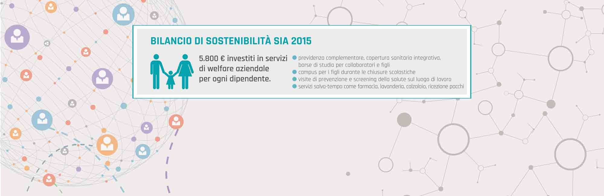 Briefing milano web graphic key figures SIA bilancio sostenibilità 2015-1