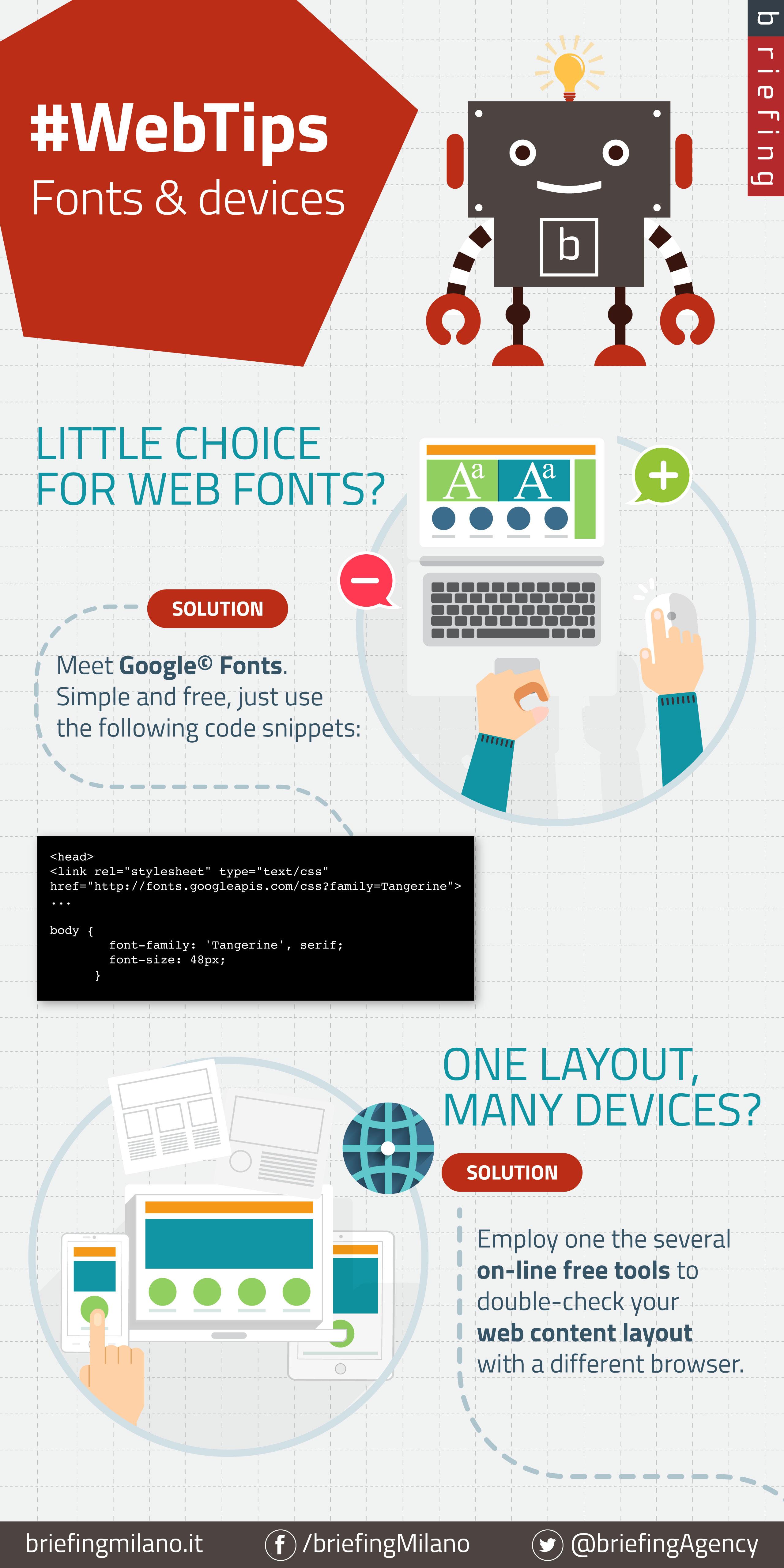 BriefingMilano WebTips - Fonts&Devices
