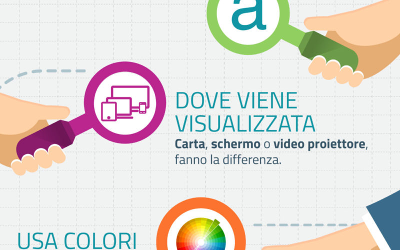 BriefingMilano Graphic Tips ppt presentation
