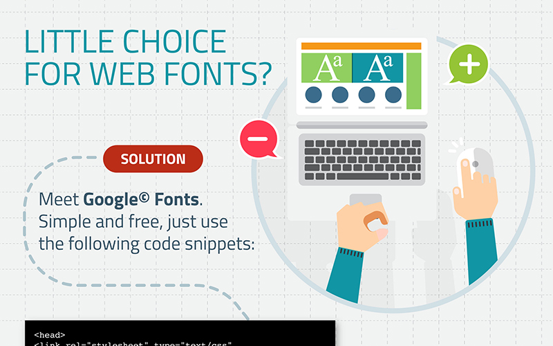 Fonts and devices | Web Tips n' Pills [Infographics]